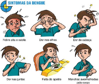 intomas-da-dengue